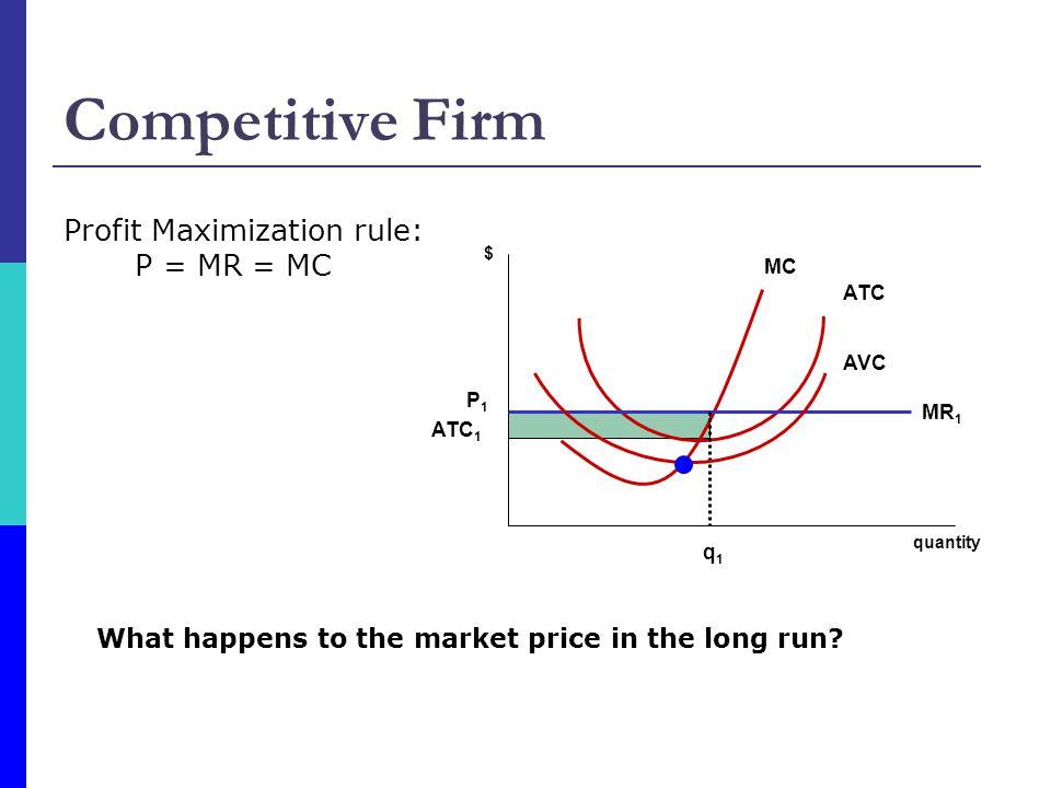 Competitive Firm MC quantity $ q1q1 P1P1 ATC MR 1 AVC ATC 1 Profit Maximization rule: P = MR = MC What happens to the market price in the long run?