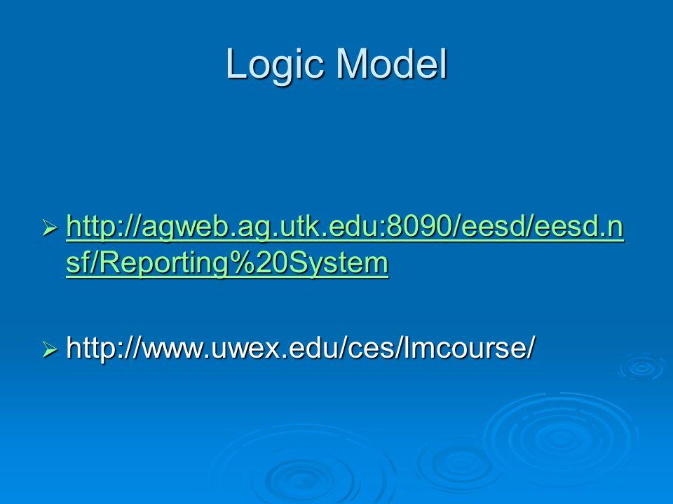 Logic Model  http://agweb.ag.utk.edu:8090/eesd/eesd.n sf/Reporting%20System http://agweb.ag.utk.edu:8090/eesd/eesd.n sf/Reporting%20System http://agweb.ag.utk.edu:8090/eesd/eesd.n sf/Reporting%20System  http://www.uwex.edu/ces/lmcourse/