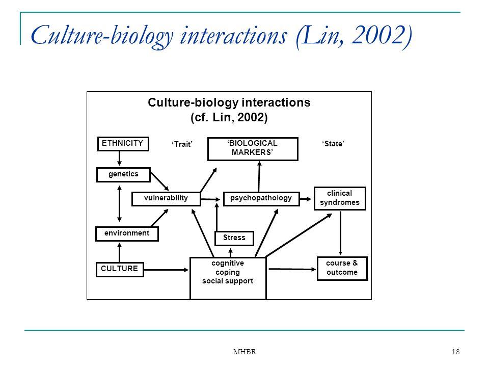 MHBR 18 Culture-biology interactions (Lin, 2002) cognitive coping social support Culture-biology interactions (cf. Lin, 2002) genetics environment ETH