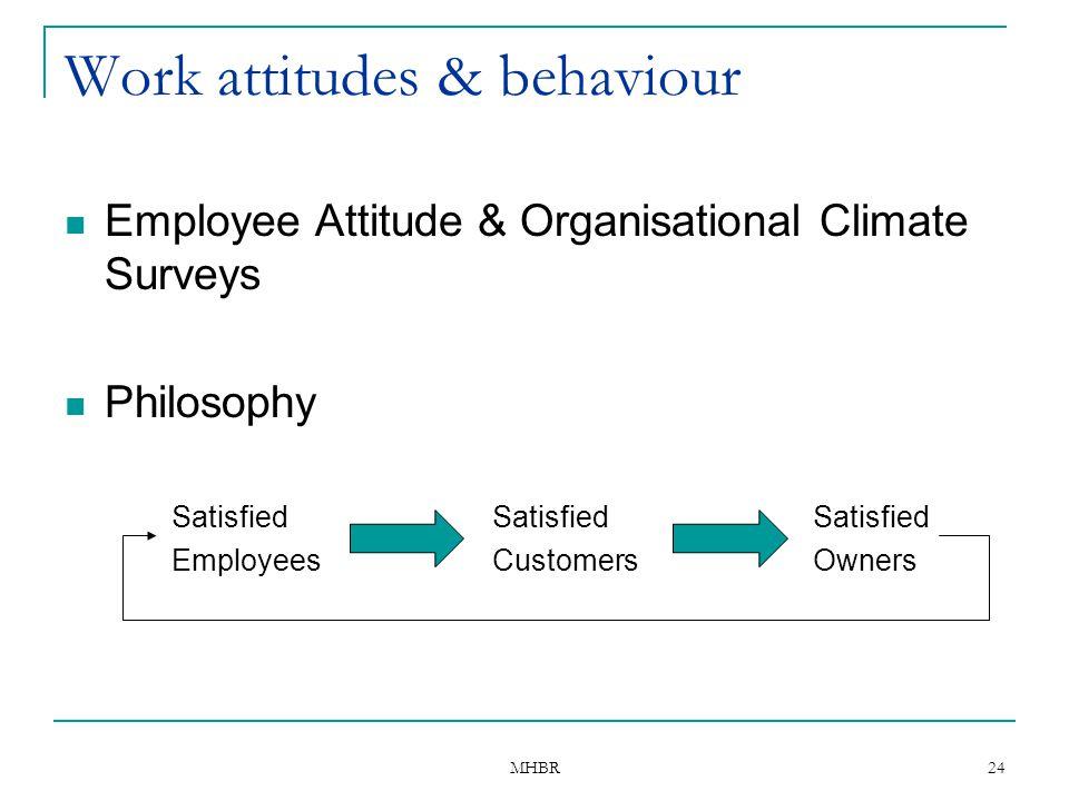 MHBR 24 Work attitudes & behaviour Employee Attitude & Organisational Climate Surveys Philosophy SatisfiedSatisfiedSatisfied EmployeesCustomersOwners
