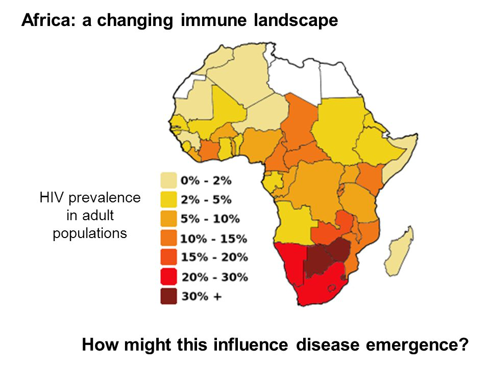 HIV prevalence in adult populations Africa: a changing immune landscape How might this influence disease emergence?