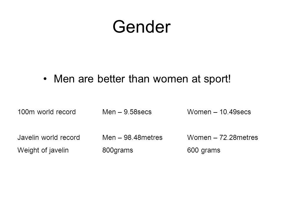Gender Men are better than women at sport! 100m world recordMen – 9.58secsWomen – 10.49secs Javelin world recordMen – 98.48metresWomen – 72.28metres W