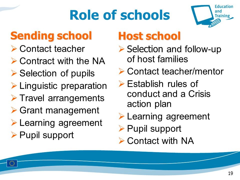 19 Role of schools Sending school  Contact teacher  Contract with the NA  Selection of pupils  Linguistic preparation  Travel arrangements  Grant management  Learning agreement  Pupil support Host school  Selection and follow-up of host families  Contact teacher/mentor  Establish rules of conduct and a Crisis action plan  Learning agreement  Pupil support  Contact with NA