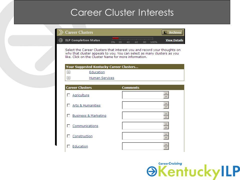 Career Cluster Interests