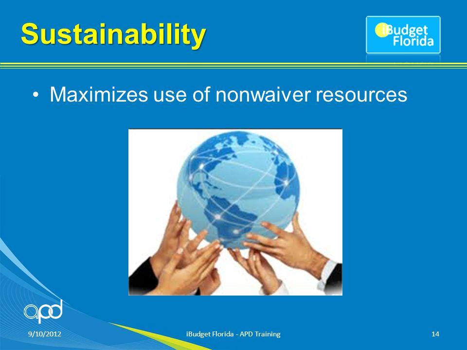 Sustainability Maximizes use of nonwaiver resources 9/10/2012iBudget Florida - APD Training14