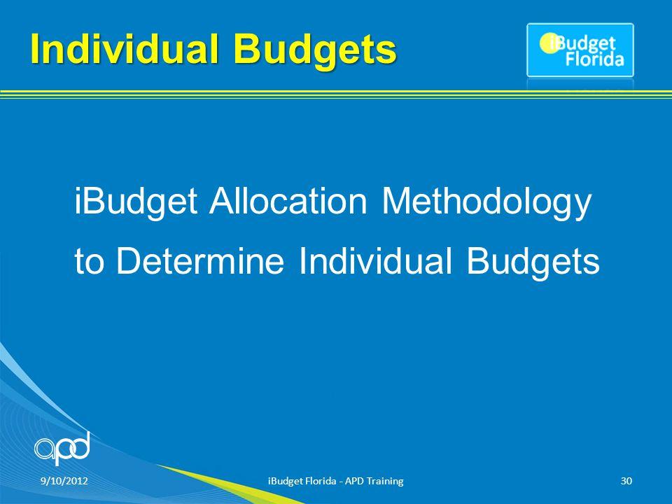iBudget Allocation Methodology to Determine Individual Budgets 9/10/2012iBudget Florida - APD Training30