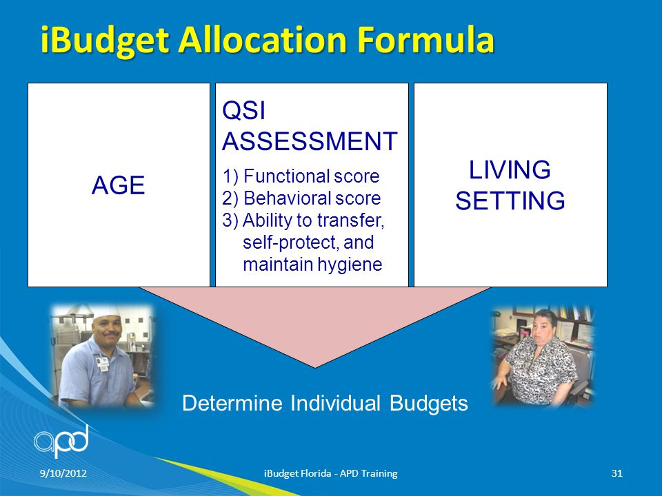 9/10/2012iBudget Florida - APD Training31 iBudget Allocation Formula LIVING SETTING QSI ASSESSMENT 1) Functional score 2) Behavioral score 3) Ability to transfer, self-protect, and maintain hygiene AGE Determine Individual Budgets