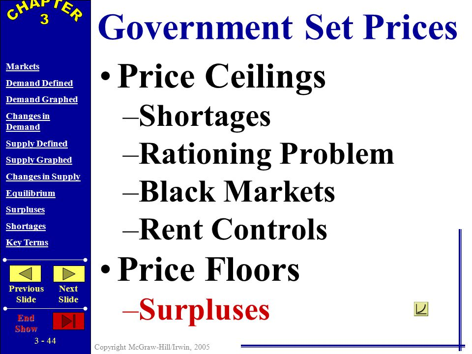 3 - 43 Copyright McGraw-Hill/Irwin, 2005 Markets Demand Defined Demand Graphed Changes in Demand Supply Defined Supply Graphed Changes in Supply Equilibrium Surpluses Shortages Key Terms Previous Slide Next Slide End Show Government Set Prices Price Ceilings –Shortages –Rationing Problem –Black Markets –Rent Controls Price Floors –Surpluses