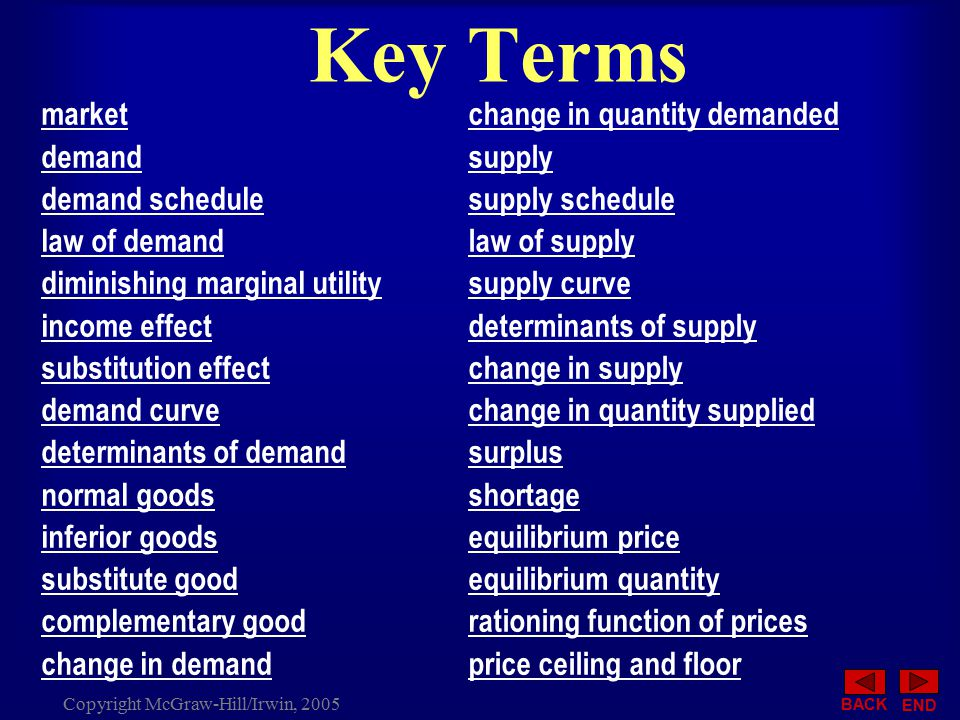 3 - 44 Copyright McGraw-Hill/Irwin, 2005 Markets Demand Defined Demand Graphed Changes in Demand Supply Defined Supply Graphed Changes in Supply Equilibrium Surpluses Shortages Key Terms Previous Slide Next Slide End Show Government Set Prices Price Ceilings –Shortages –Rationing Problem –Black Markets –Rent Controls Price Floors –Surpluses