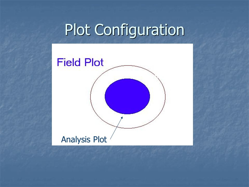 Plot Configuration 0.12 ac. Analysis Plot