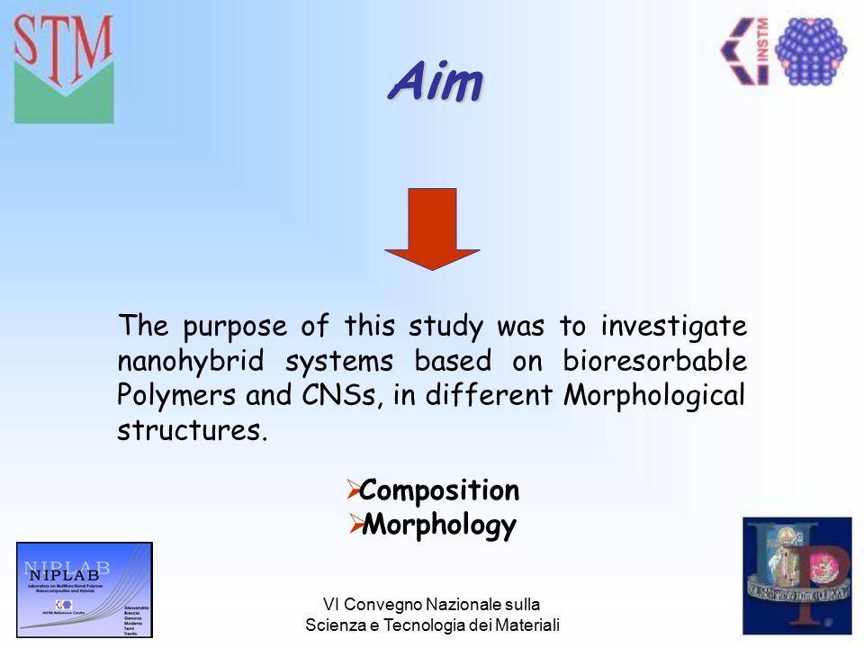 VI Convegno Nazionale sulla Scienza e Tecnologia dei Materiali Aim The purpose of this study was to investigate nanohybrid systems based on bioresorba