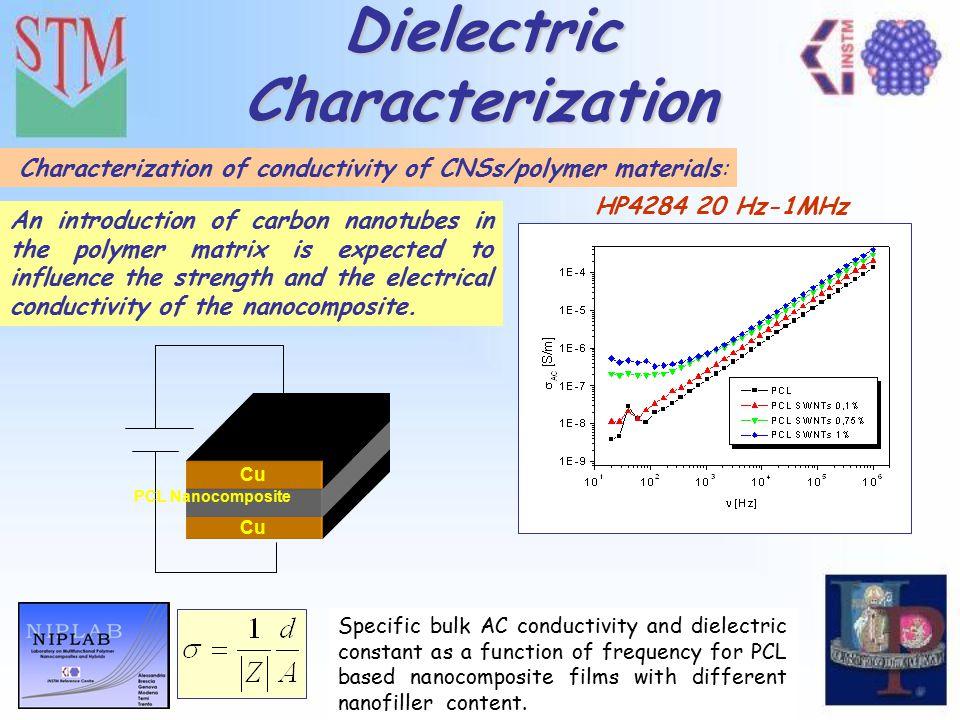 VI Convegno Nazionale sulla Scienza e Tecnologia dei Materiali Dielectric Characterization HP4284 20 Hz-1MHz Specific bulk AC conductivity and dielect