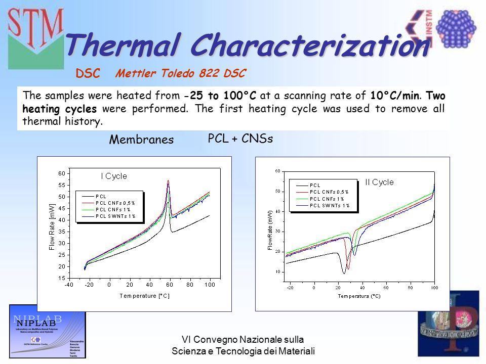 VI Convegno Nazionale sulla Scienza e Tecnologia dei Materiali Thermal Characterization DSC The samples were heated from -25 to 100°C at a scanning rate of 10°C/min.