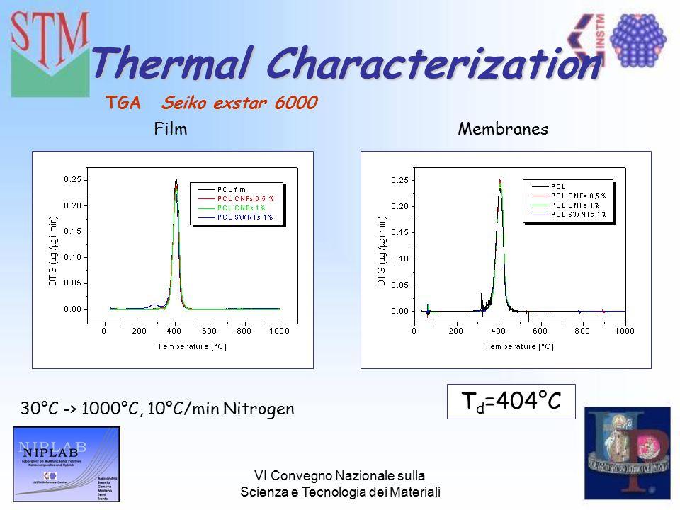 VI Convegno Nazionale sulla Scienza e Tecnologia dei Materiali Thermal Characterization TGA Seiko exstar 6000 FilmMembranes T d =404°C 30°C -> 1000°C, 10°C/min Nitrogen