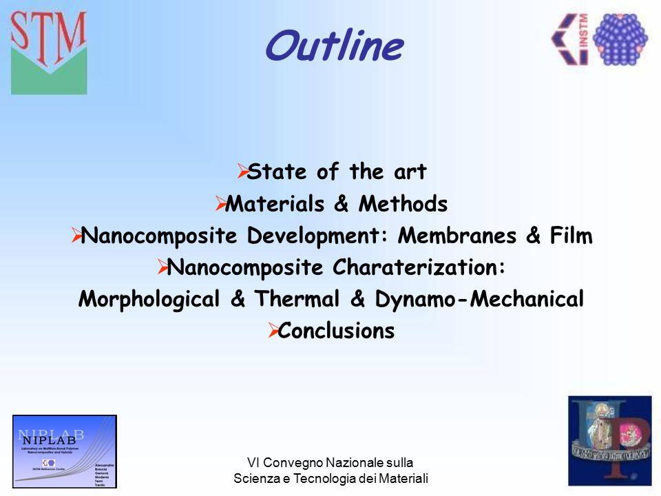 VI Convegno Nazionale sulla Scienza e Tecnologia dei Materiali Outline  State of the art  Materials & Methods  Nanocomposite Development: Membranes & Film  Nanocomposite Charaterization: Morphological & Thermal & Dynamo-Mechanical  Conclusions