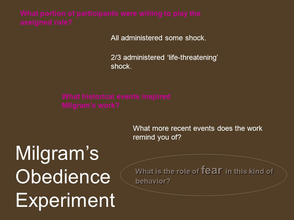 Milgram's Obedience Experiment What historical events inspired Milgram's work.