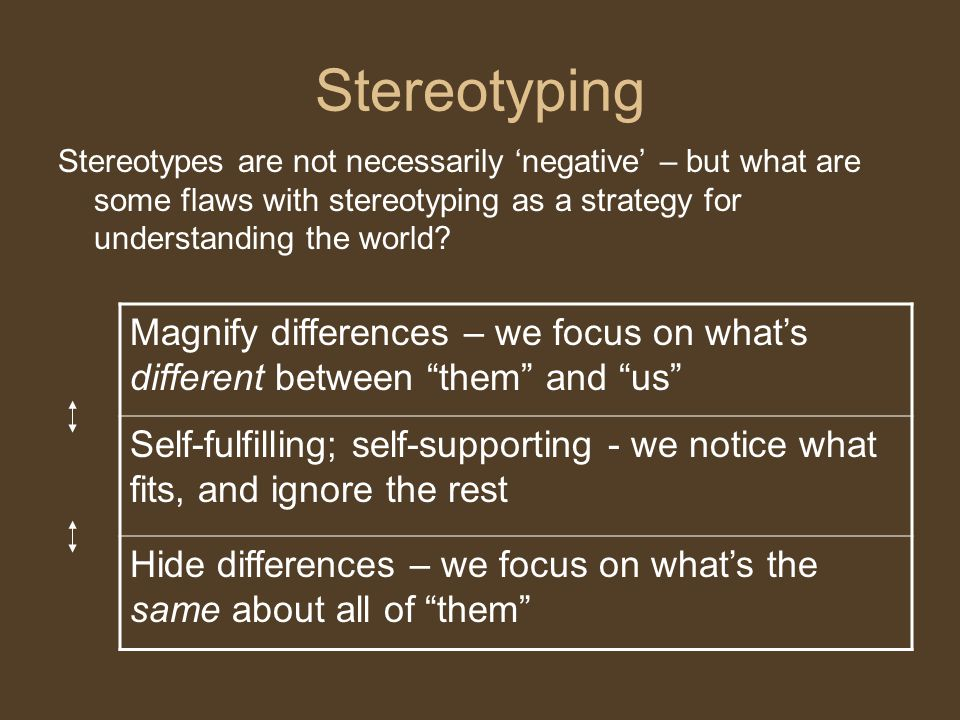 Stereotyping Stereotypes are not necessarily 'negative' – but what are some flaws with stereotyping as a strategy for understanding the world.