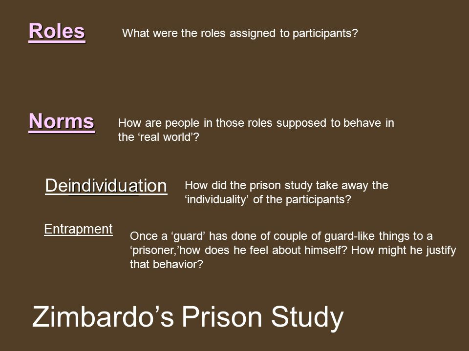 RolesNorms Entrapment Zimbardo's Prison Study individua Deindividuation What were the roles assigned to participants? How are people in those roles su