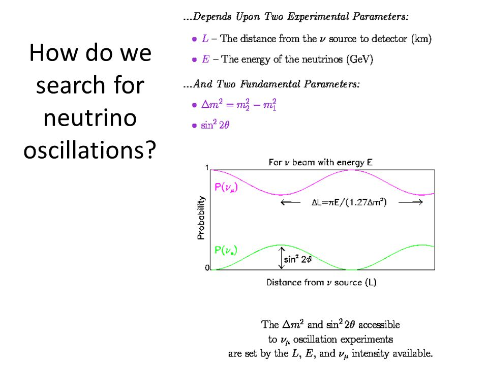 How do we search for neutrino oscillations