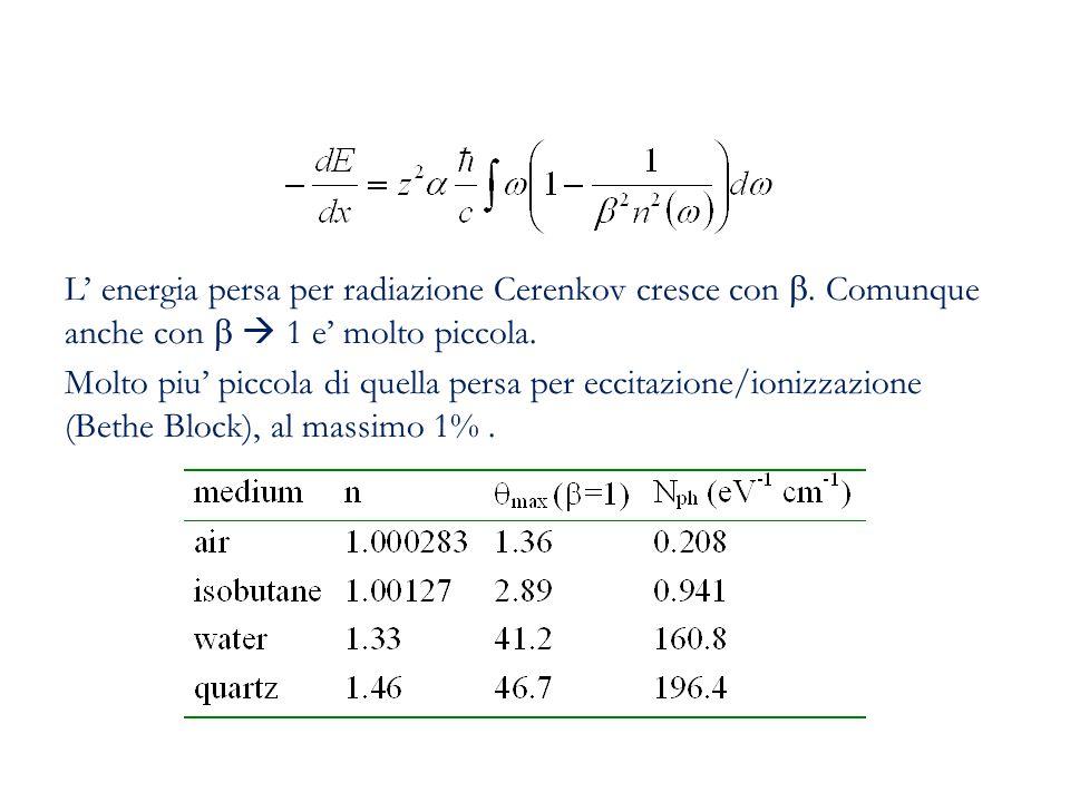 L' energia persa per radiazione Cerenkov cresce con .