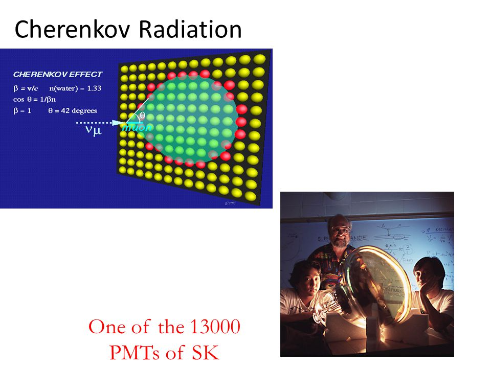 Cherenkov Radiation One of the 13000 PMTs of SK