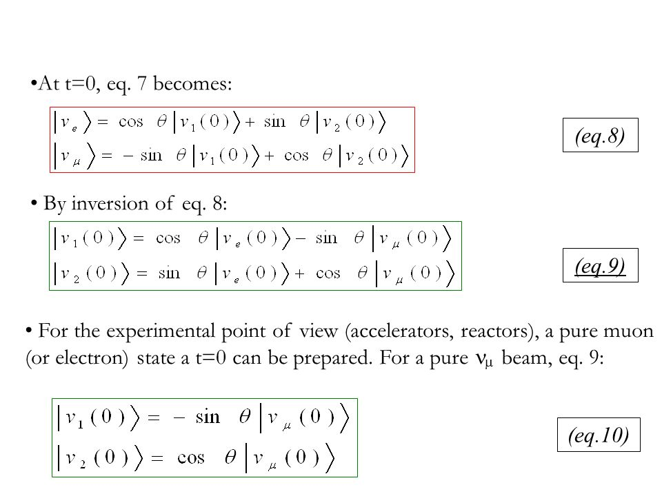 At t=0, eq. 7 becomes: By inversion of eq.