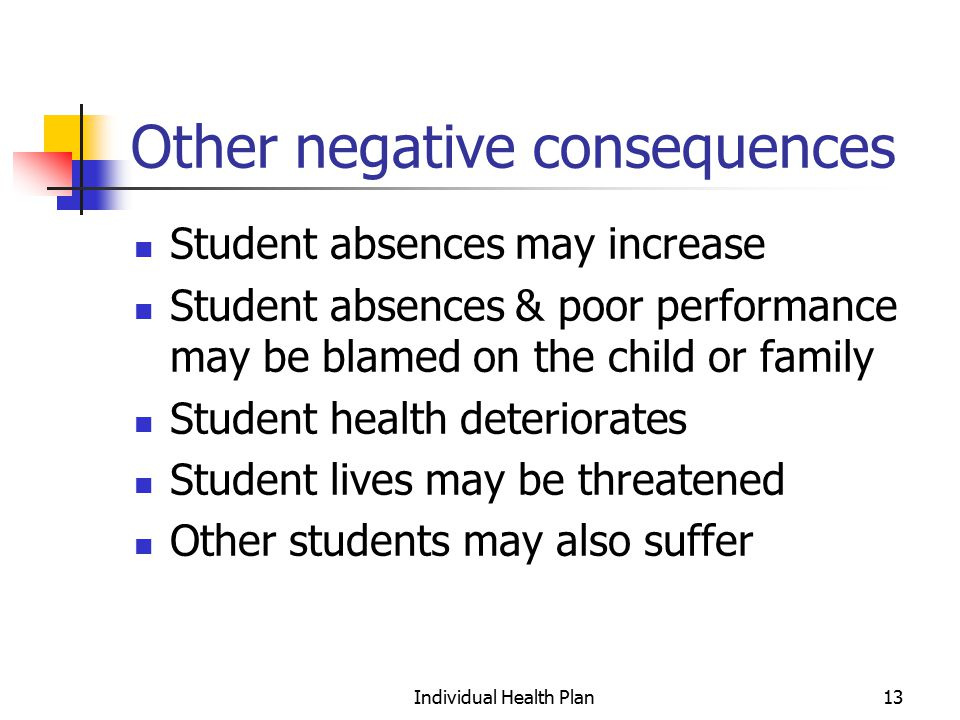 Individual Health Plan13 Other negative consequences Student absences may increase Student absences & poor performance may be blamed on the child or family Student health deteriorates Student lives may be threatened Other students may also suffer