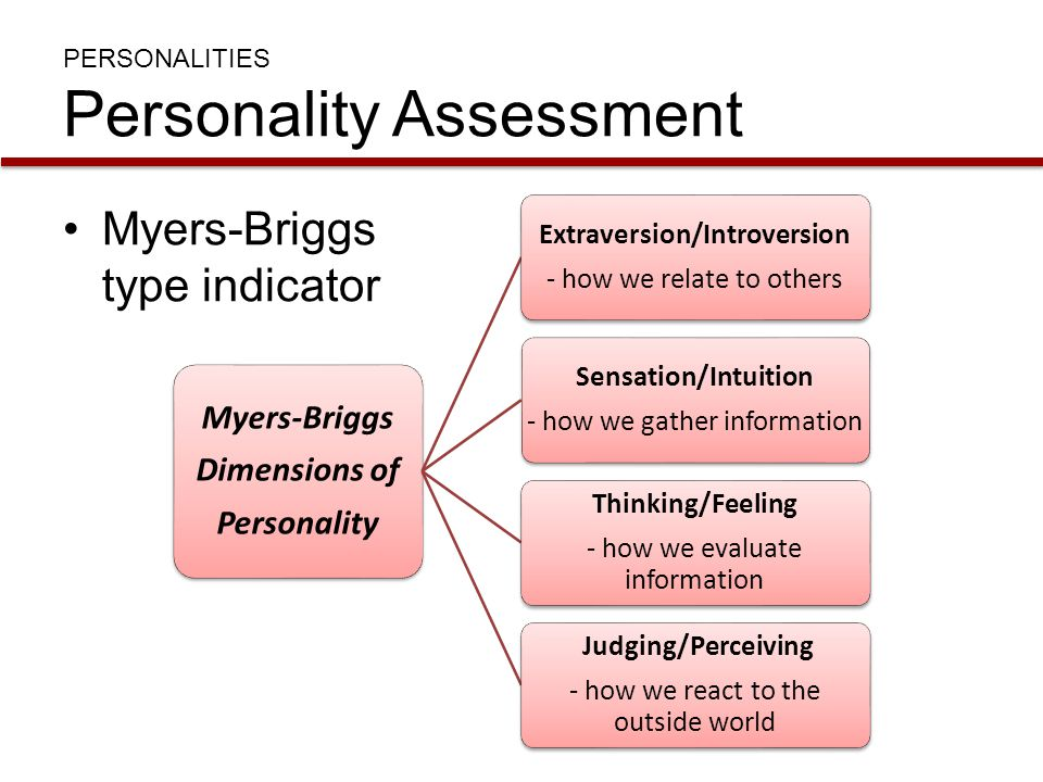 Myers-Briggs Dimensions of Personality Extraversion/Introversion - how we relate to others Sensation/Intuition - how we gather information Thinking/Fe