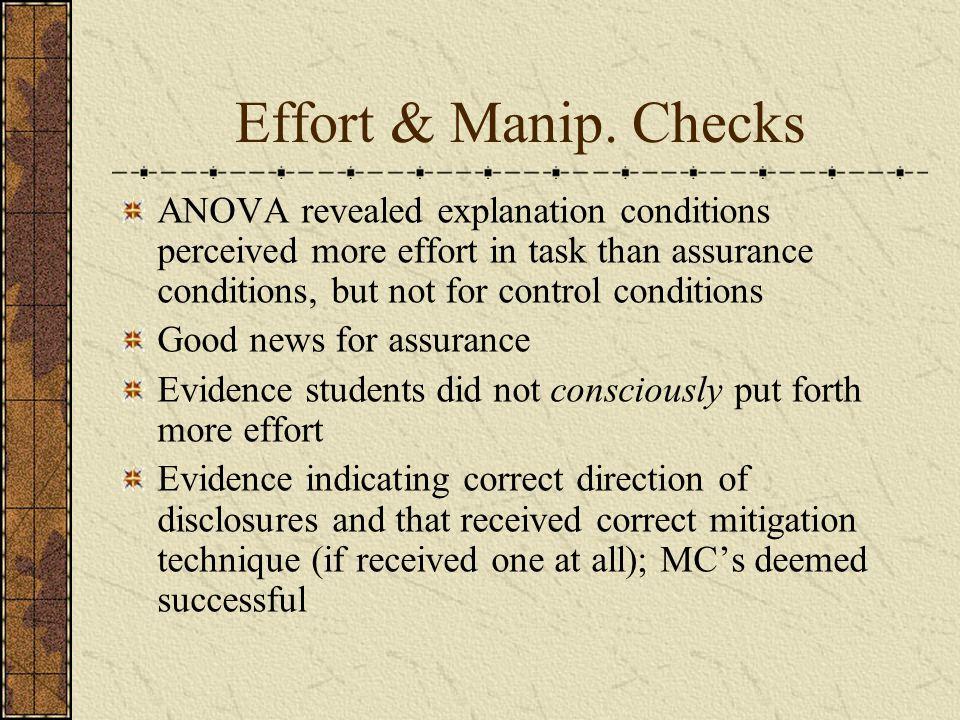 Effort & Manip.