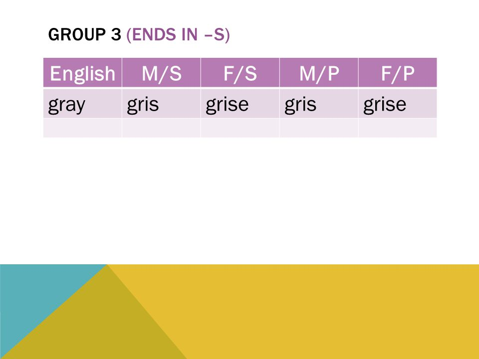 GROUP 3 (ENDS IN –S) EnglishM/SF/SM/PF/P graygrisgrisegrisgrise
