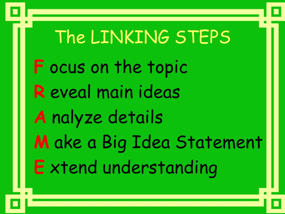 The LINKING STEPS F ocus on the topic R eveal main ideas A nalyze details M ake a Big Idea Statement E xtend understanding