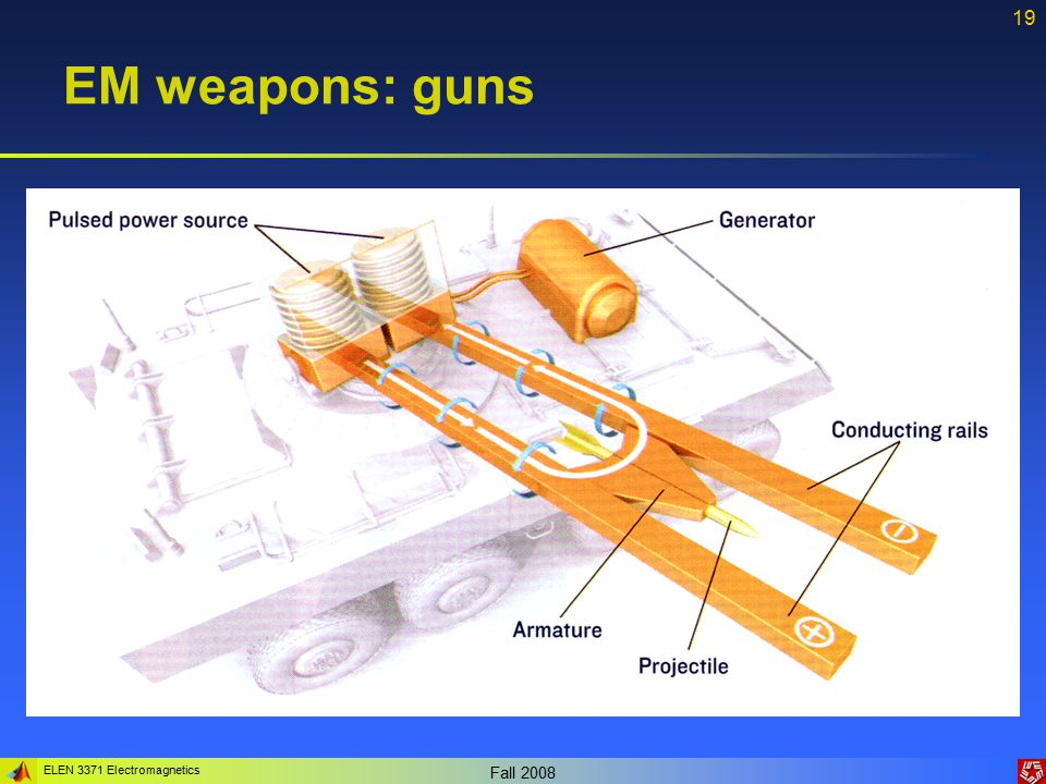 ELEN 3371 Electromagnetics Fall 2008 19 EM weapons: guns
