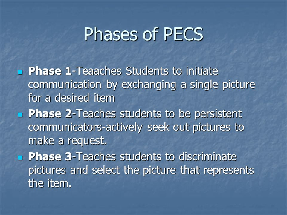 Phases of PECS Phase 1-Teaaches Students to initiate communication by exchanging a single picture for a desired item Phase 1-Teaaches Students to init