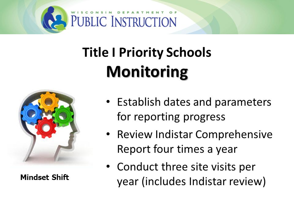 Establish dates and parameters for reporting progress Review Indistar Comprehensive Report four times a year Conduct three site visits per year (includes Indistar review) Mindset Shift Monitoring Title I Priority Schools Monitoring