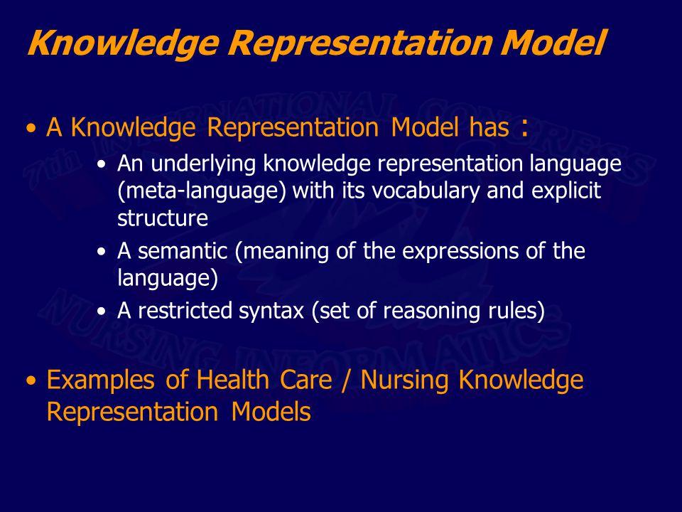 Knowledge Representation Model A Knowledge Representation Model has : An underlying knowledge representation language (meta-language) with its vocabul