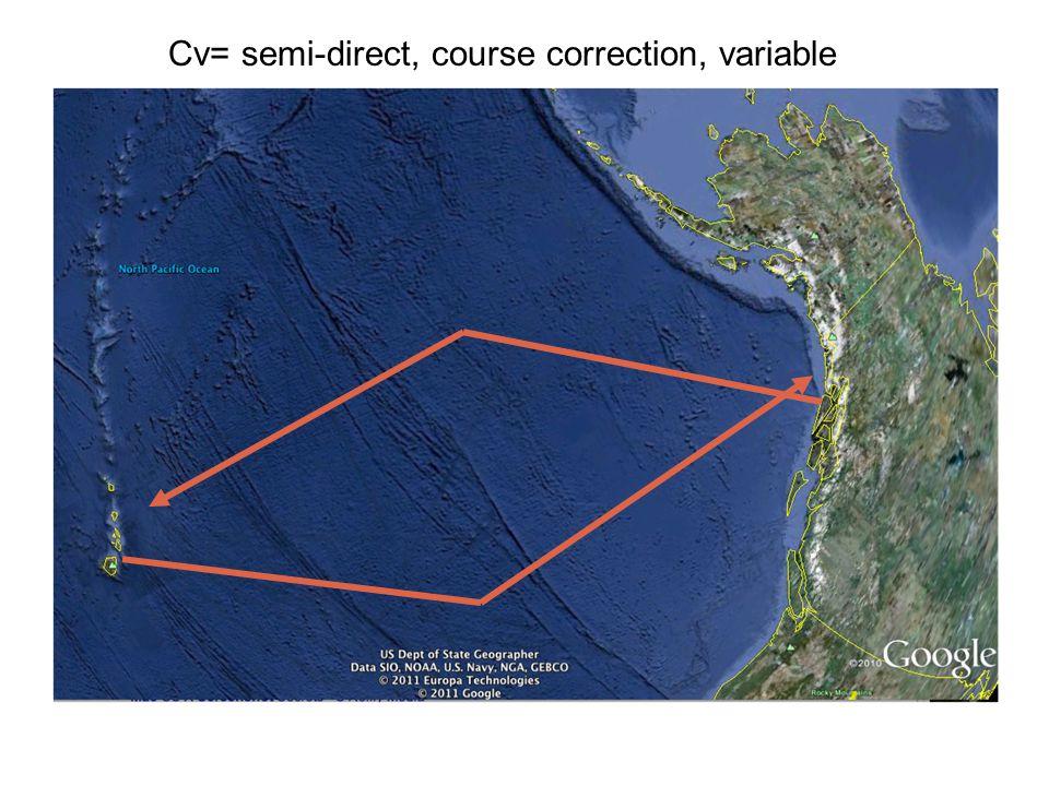 Cv= semi-direct, course correction, variable
