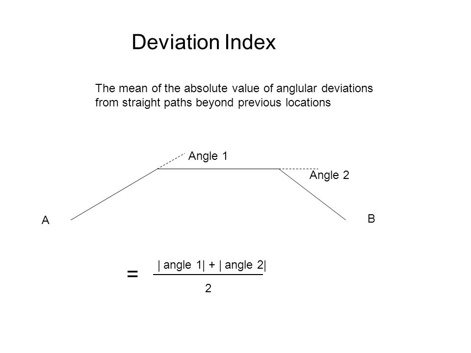 Deviation Index The mean of the absolute value of anglular deviations from straight paths beyond previous locations A B Angle 1 Angle 2 | angle 1| + | angle 2| 2 =