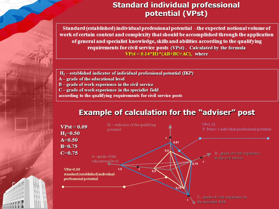 Standard individual professional potential (VPst) Н 1 – established indicator of individual professional potential (IKP) Н 1 – established indicator of individual professional potential (IKP) А – grade of the educational level В – grade of work experience in the civil service С – grade of work experience in the specialist field according to the qualifying requirements for civil service posts Example of calculation for the adviser post VPst = 0.09 Н 1 =0.50 А=0.50В=0.75С=0.75 VP=0.38 P.