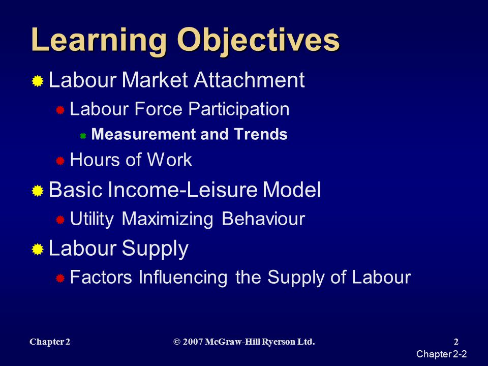 Chapter 2-2 Chapter 2© 2007 McGraw-Hill Ryerson Ltd.2 Learning Objectives  Labour Market Attachment  Labour Force Participation  Measurement and Trends  Hours of Work  Basic Income-Leisure Model  Utility Maximizing Behaviour  Labour Supply  Factors Influencing the Supply of Labour