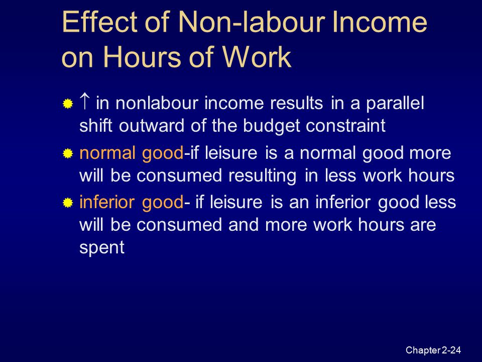 Chapter 2-23 Figure 2.7 The Effect of an Increase in Nonlabour Income on Supply Consume more Consume less