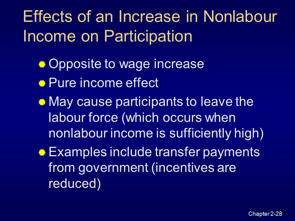 Chapter 2-27 Effect of Wage Increase on Participation  Both substitution effect and income effect  If income effect dominates, hours of work may decline (not withdraw )  For a nonparticipant an  W may leave the equilibrium unchanged or induce the individual to participate  Other institutional constraints such as fix working hours may affect the result