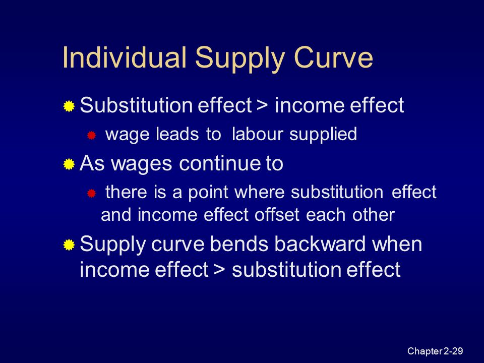 Chapter 2-28 Effects of an Increase in Nonlabour Income on Participation  Opposite to wage increase  Pure income effect  May cause participants to