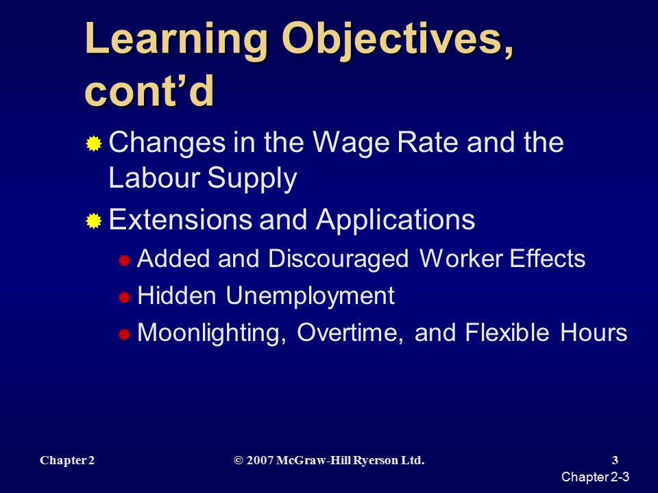 Chapter 2-3 Chapter 2© 2007 McGraw-Hill Ryerson Ltd.3 Learning Objectives, cont'd  Changes in the Wage Rate and the Labour Supply  Extensions and Applications  Added and Discouraged Worker Effects  Hidden Unemployment  Moonlighting, Overtime, and Flexible Hours
