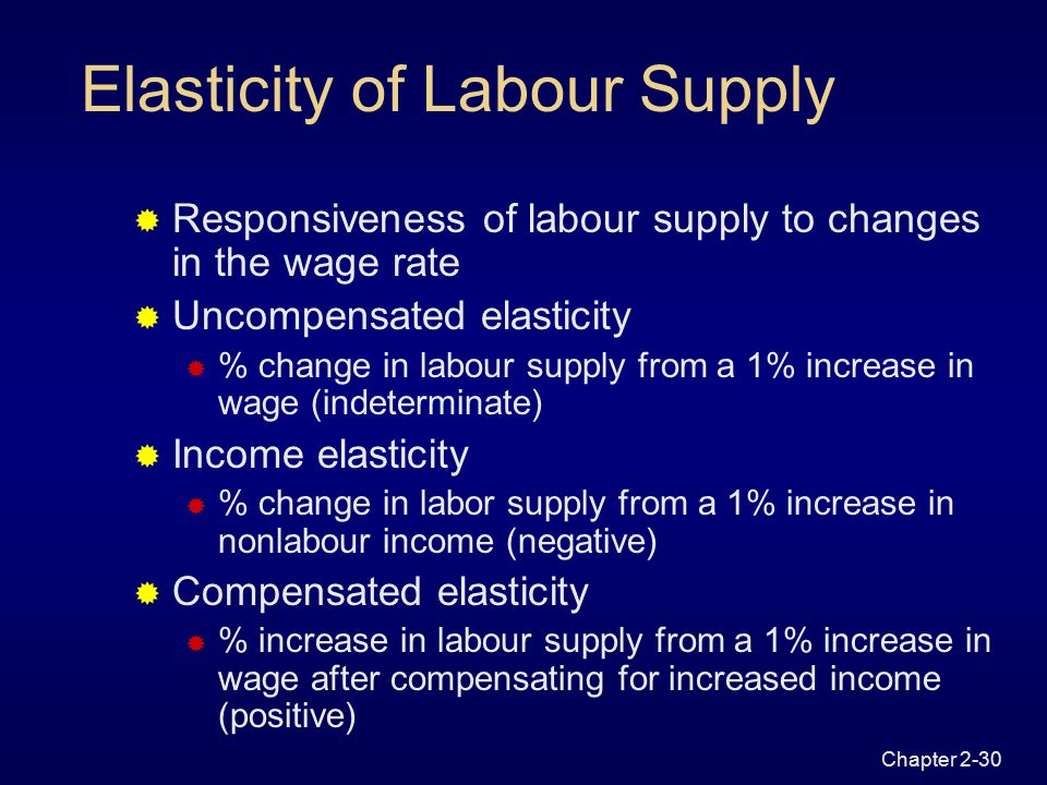 Chapter 2-29 Individual Supply Curve  Substitution effect > income effect   wage leads to  labour supplied  As wages continue to    there is a point where substitution effect and income effect offset each other  Supply curve bends backward when income effect > substitution effect