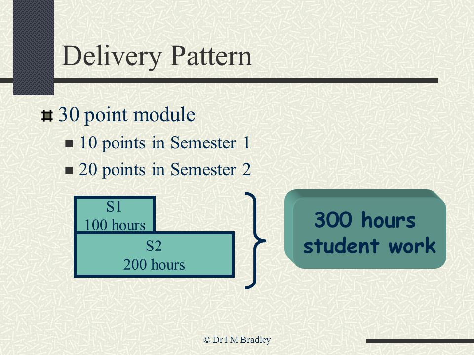 © Dr I M Bradley Delivery Pattern 30 point module 10 points in Semester 1 20 points in Semester 2 S1 100 hours S2 200 hours 300 hours student work