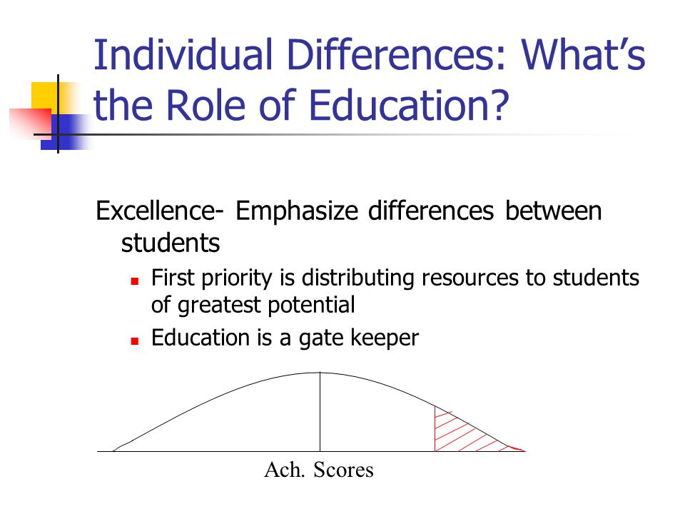 Individual Differences: What's the Role of Education.