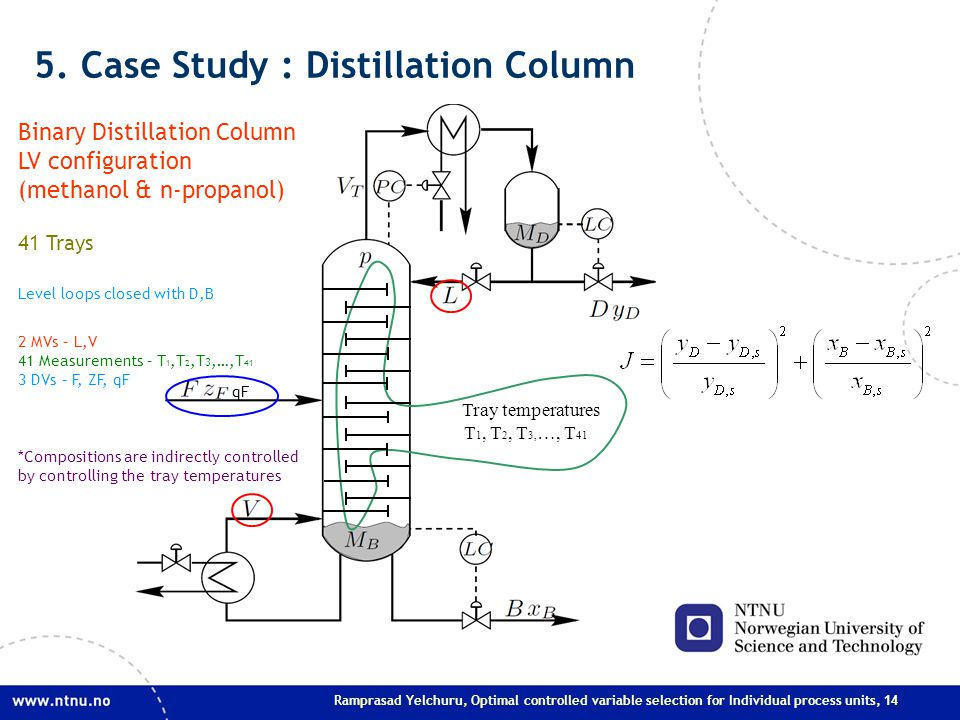 Ramprasad Yelchuru, Optimal controlled variable selection for Individual process units, 14 5. Case Study : Distillation Column T 1, T 2, T 3, …, T 41