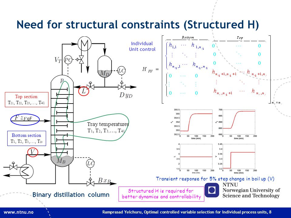 Ramprasad Yelchuru, Optimal controlled variable selection for Individual process units, 8 Need for structural constraints (Structured H) T 1, T 2, T 3