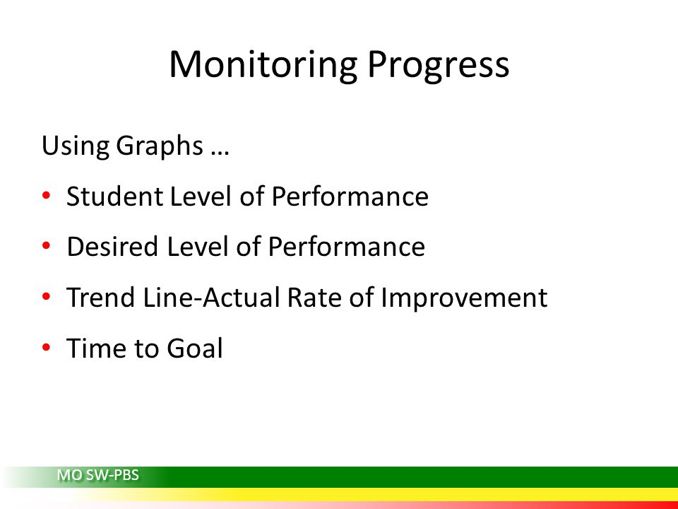 MO SW-PBS Monitoring Progress Using Graphs … Student Level of Performance Desired Level of Performance Trend Line-Actual Rate of Improvement Time to Goal