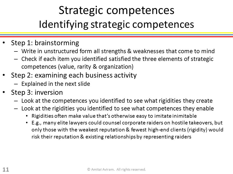 Strategic competences Identifying strategic competences Step 1: brainstorming – Write in unstructured form all strengths & weaknesses that come to min